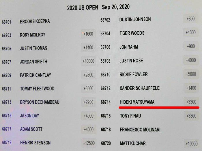 マシンの画面に表示された、ゴルフの全米オープンの優勝者を当てる賭けの倍率リスト。