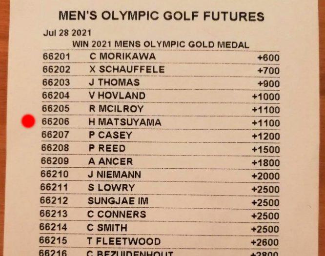 東京オリンピックのゴルフ競技のオッズ表。